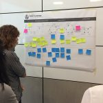 Multi-disciplinary working sessions to create new digital ideas