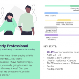 Protected: UX Personas: Digital Car Insurance 👋